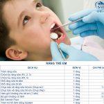 Bảng giá răng trẻ em